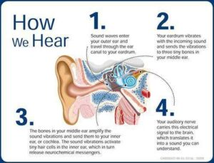 treatment for hearing loss