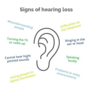 hearing loss with old age