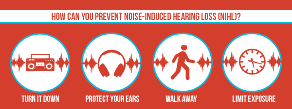 How to prevent Noise-Induced Hearing Loss